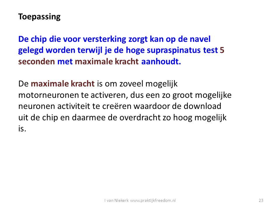 I van Niekerk www.praktijkfreedom.nl23 Toepassing De chip die voor versterking zorgt kan op de navel gelegd worden terwijl je de hoge supraspinatus te