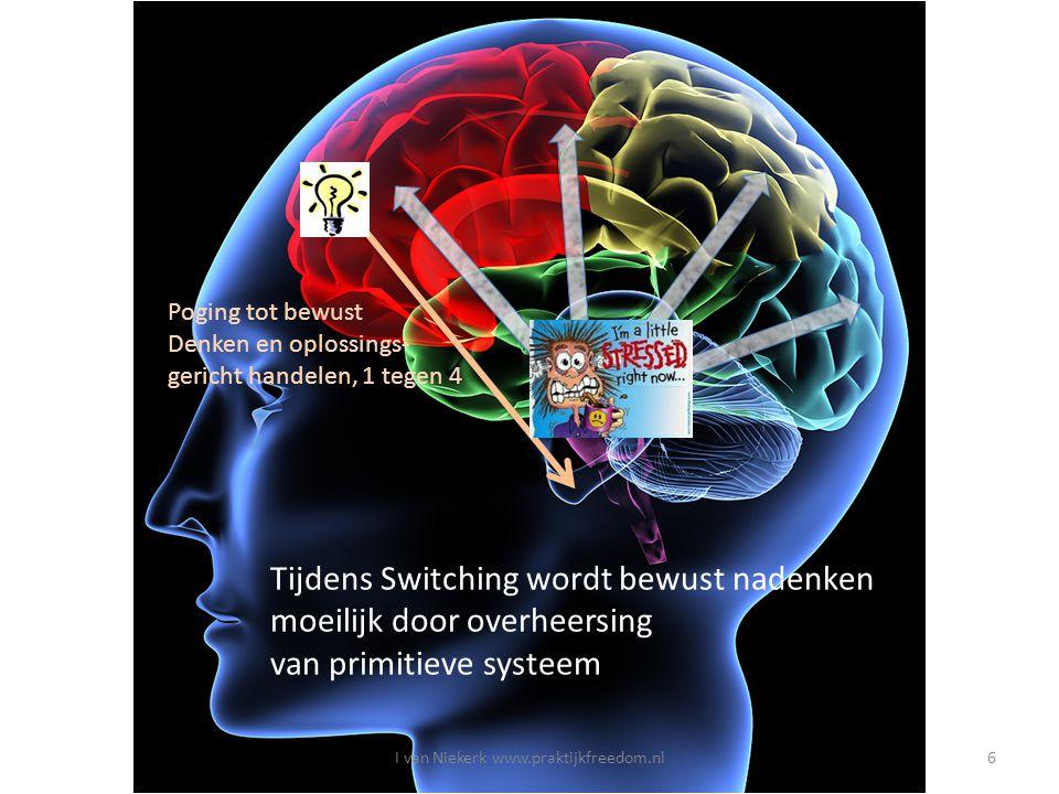 Tijdens Switching wordt bewust nadenken moeilijk door overheersing van primitieve systeem Poging tot bewust Denken en oplossings- gericht handelen, 1