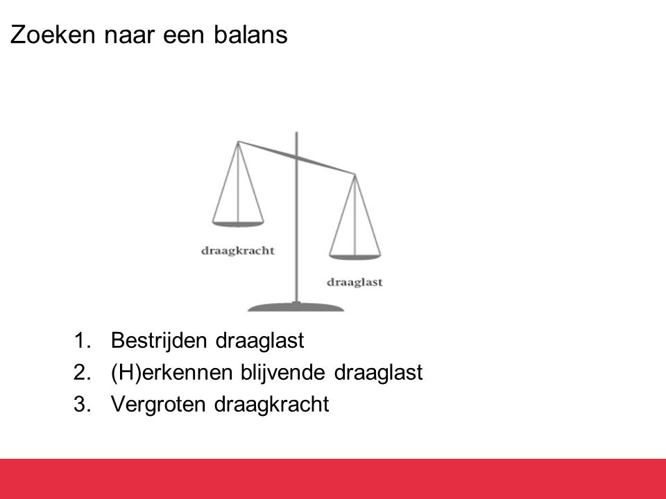 Zoeken naar een balans 1.Bestrijden draaglast 2.(H)erkennen blijvende draaglast 3.Vergroten draagkracht