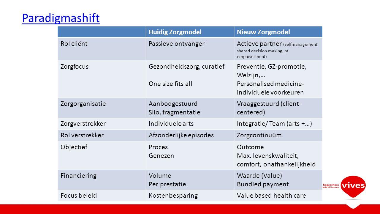 Afstemming tussen gezondheidszorg en welzijnszorg op de eerste lijn (De Maeseneer & Van Pottelbergh, 2010)