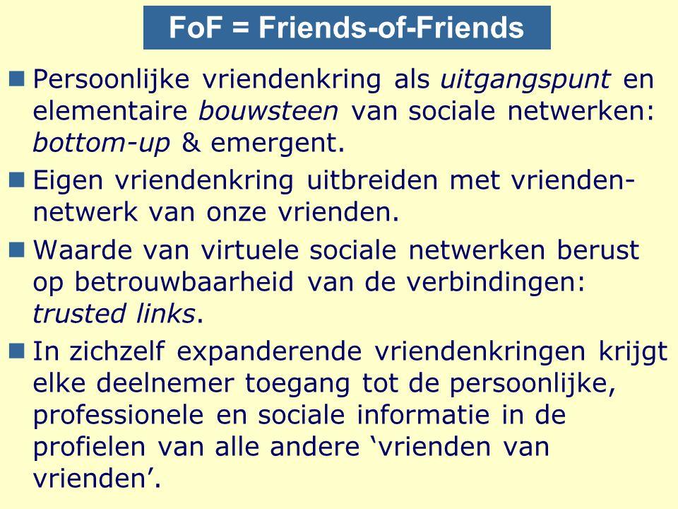 FoF = Friends-of-Friends nPersoonlijke vriendenkring als uitgangspunt en elementaire bouwsteen van sociale netwerken: bottom-up & emergent. nEigen vri