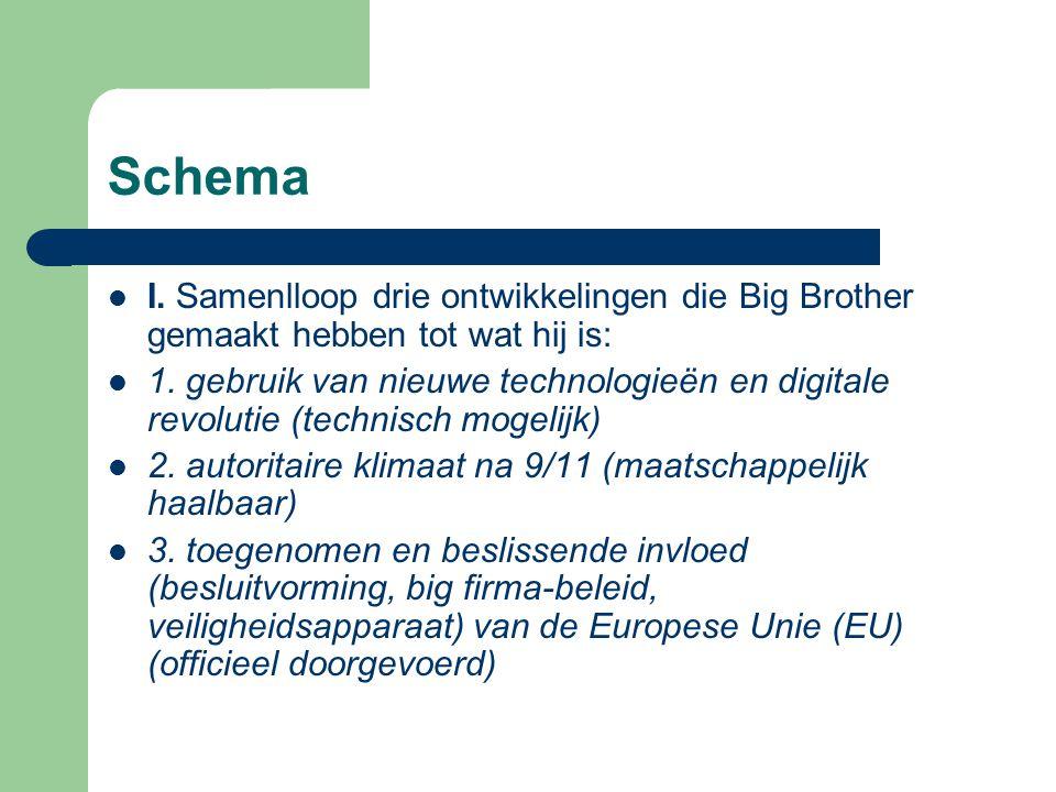 Schema I. Samenlloop drie ontwikkelingen die Big Brother gemaakt hebben tot wat hij is: 1. gebruik van nieuwe technologieën en digitale revolutie (tec