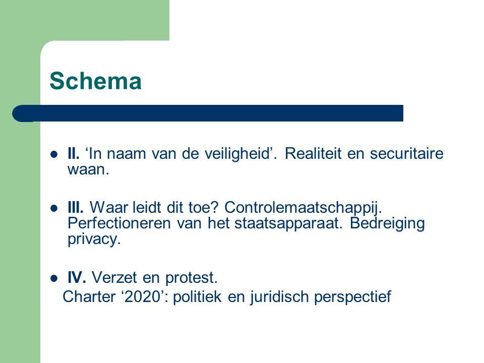Track and trace Wetsvoorstel Mahoux 2007: invoering onderwerpen aan goedkeuring paritaire comités Advies privacycommissie (2005) -akkoord sociale partners -doelen duidelijk omschrijven; beperkt aantal doelen; niet voor alles en nog wat