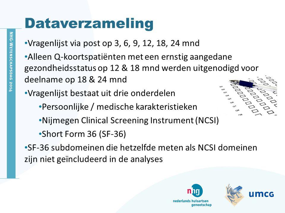 Dataverzameling Vragenlijst via post op 3, 6, 9, 12, 18, 24 mnd Alleen Q-koortspatiënten met een ernstig aangedane gezondheidsstatus op 12 & 18 mnd we