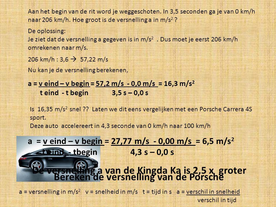 Aan het begin van de rit word je weggeschoten. In 3,5 seconden ga je van 0 km/h naar 206 km/h. Hoe groot is de versnelling a in m/s 2 ? De oplossing: