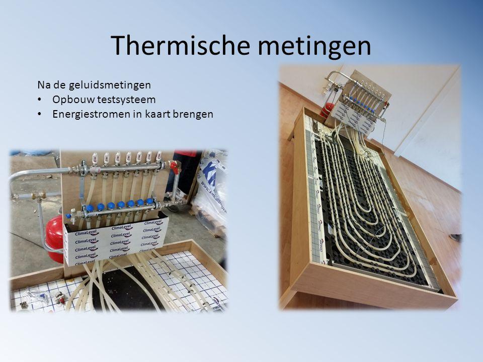 Thermische metingen Na de geluidsmetingen Opbouw testsysteem Energiestromen in kaart brengen