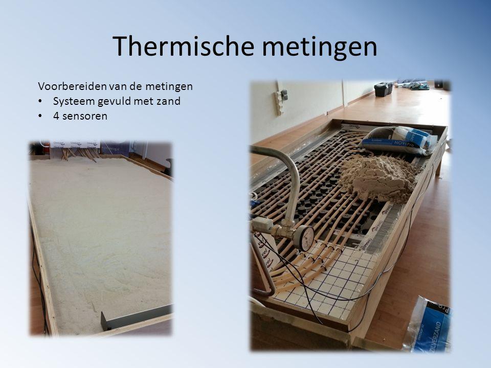 Thermische metingen Voorbereiden van de metingen Systeem gevuld met zand 4 sensoren
