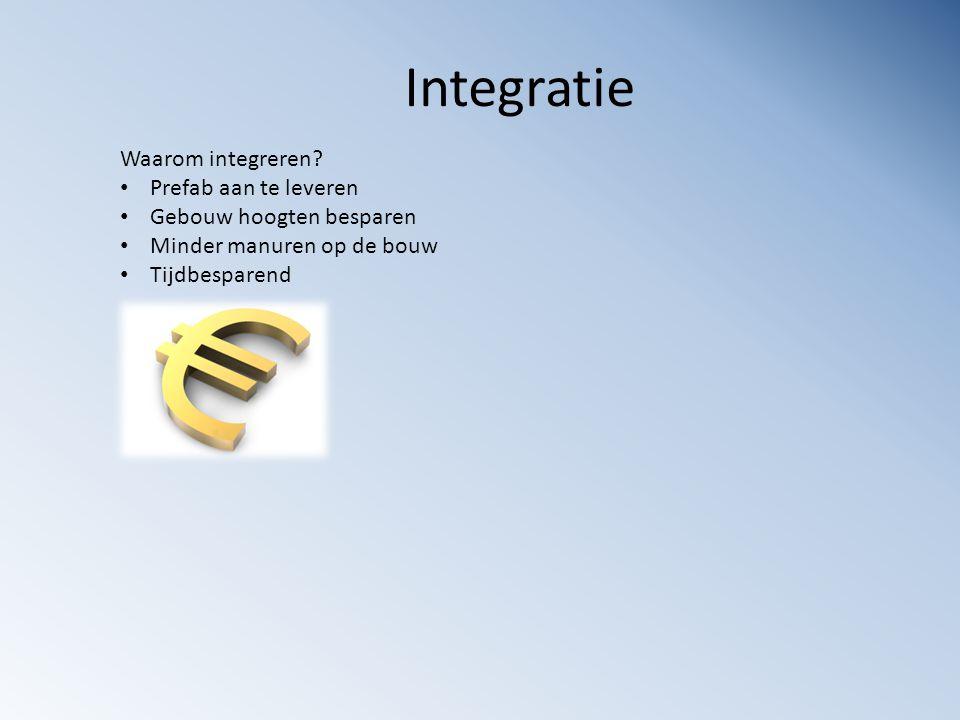 Integratie Waarom integreren? Prefab aan te leveren Gebouw hoogten besparen Minder manuren op de bouw Tijdbesparend