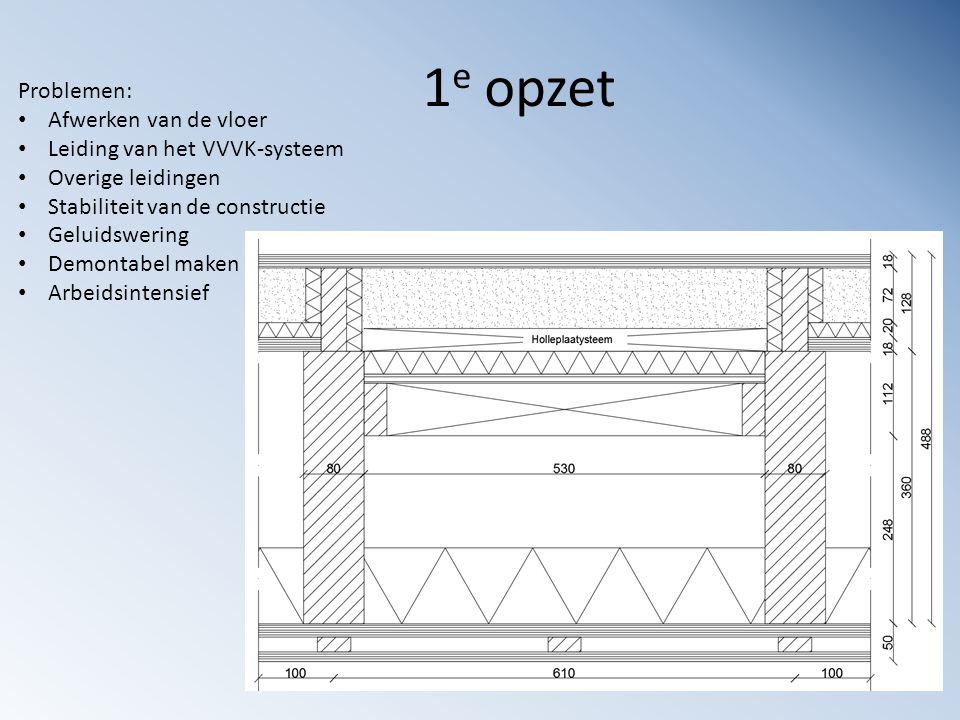 1 e opzet Problemen: Afwerken van de vloer Leiding van het VVVK-systeem Overige leidingen Stabiliteit van de constructie Geluidswering Demontabel make