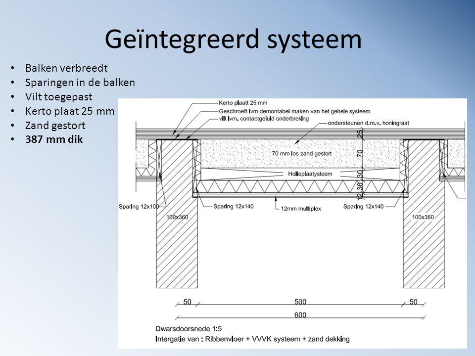 Geïntegreerd systeem Balken verbreedt Sparingen in de balken Vilt toegepast Kerto plaat 25 mm Zand gestort 387 mm dik