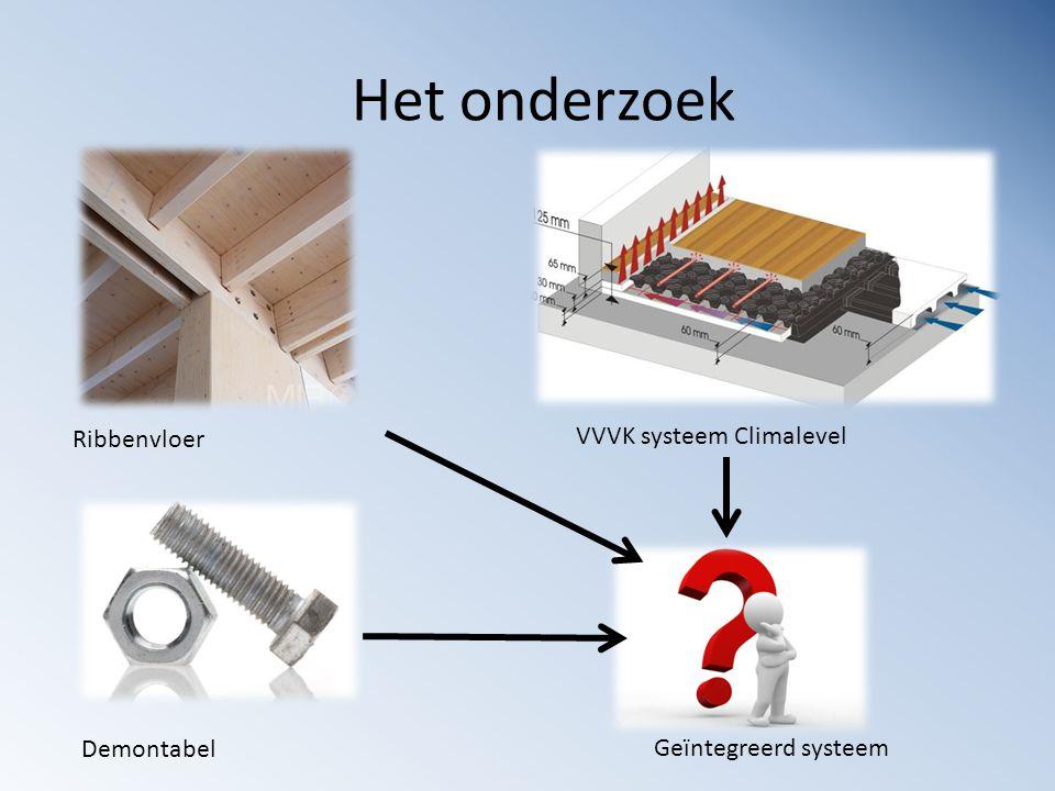 Het onderzoek Demontabel Ribbenvloer VVVK systeem Climalevel Geïntegreerd systeem