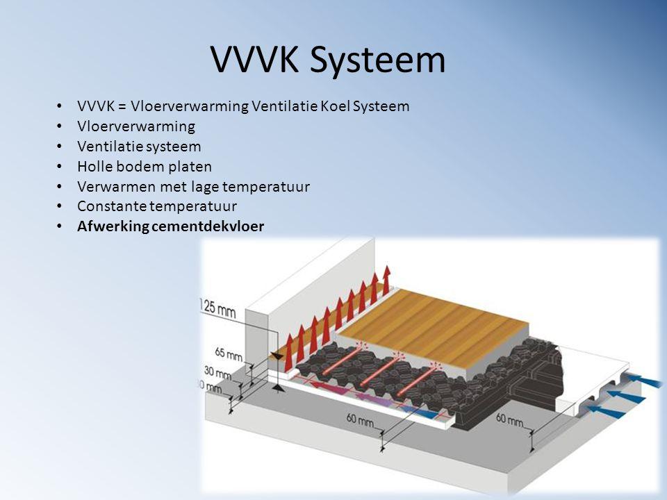 VVVK Systeem VVVK = Vloerverwarming Ventilatie Koel Systeem Vloerverwarming Ventilatie systeem Holle bodem platen Verwarmen met lage temperatuur Const