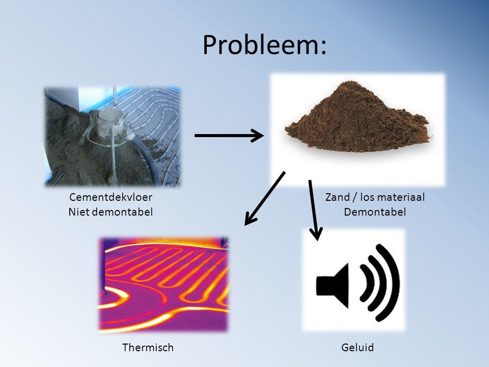 Probleem: Zand / los materiaal Demontabel Cementdekvloer Niet demontabel GeluidThermisch