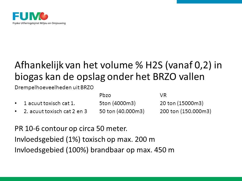 Afhankelijk van het volume % H2S (vanaf 0,2) in biogas kan de opslag onder het BRZO vallen Drempelhoeveelheden uit BRZO PbzoVR 1 acuut toxisch cat 1.5ton (4000m3) 20 ton (15000m3) 2.
