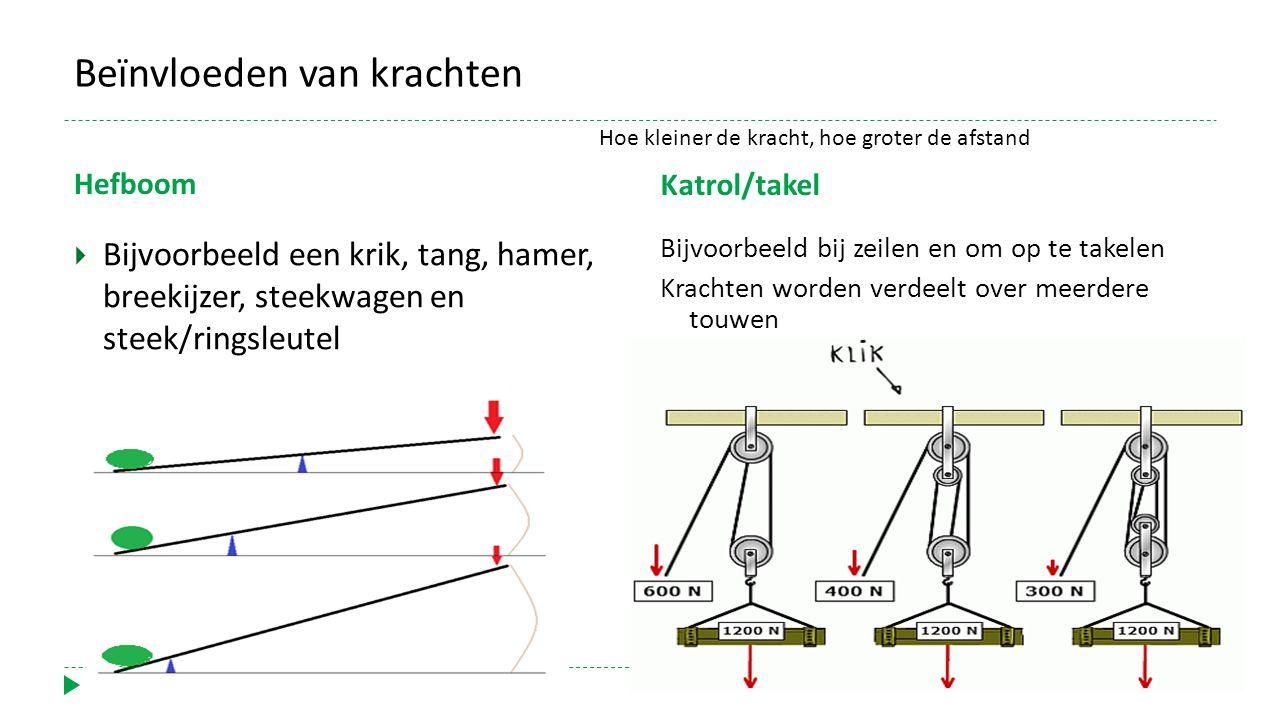 Beïnvloeden van krachten Hefboom  Bijvoorbeeld een krik, tang, hamer, breekijzer, steekwagen en steek/ringsleutel Katrol/takel Bijvoorbeeld bij zeilen en om op te takelen Krachten worden verdeelt over meerdere touwen Hoe kleiner de kracht, hoe groter de afstand