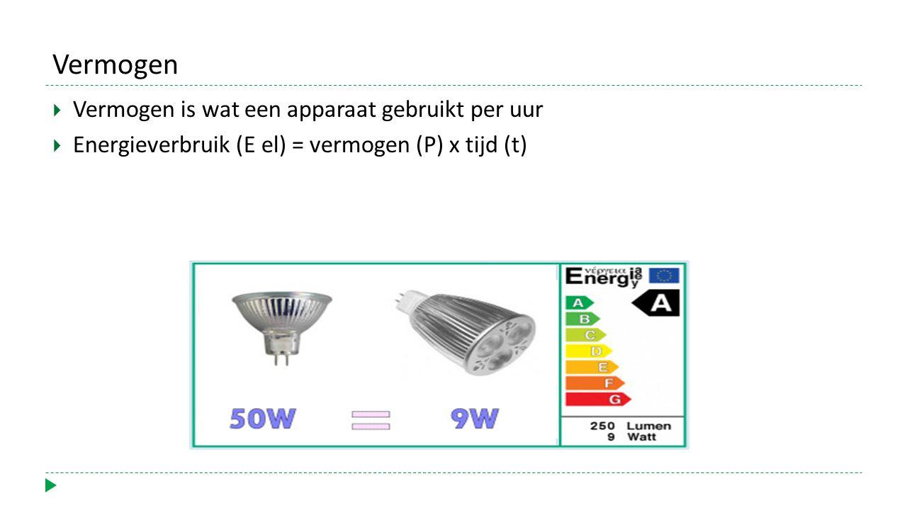 Vermogen  Vermogen is wat een apparaat gebruikt per uur  Energieverbruik (E el) = vermogen (P) x tijd (t)