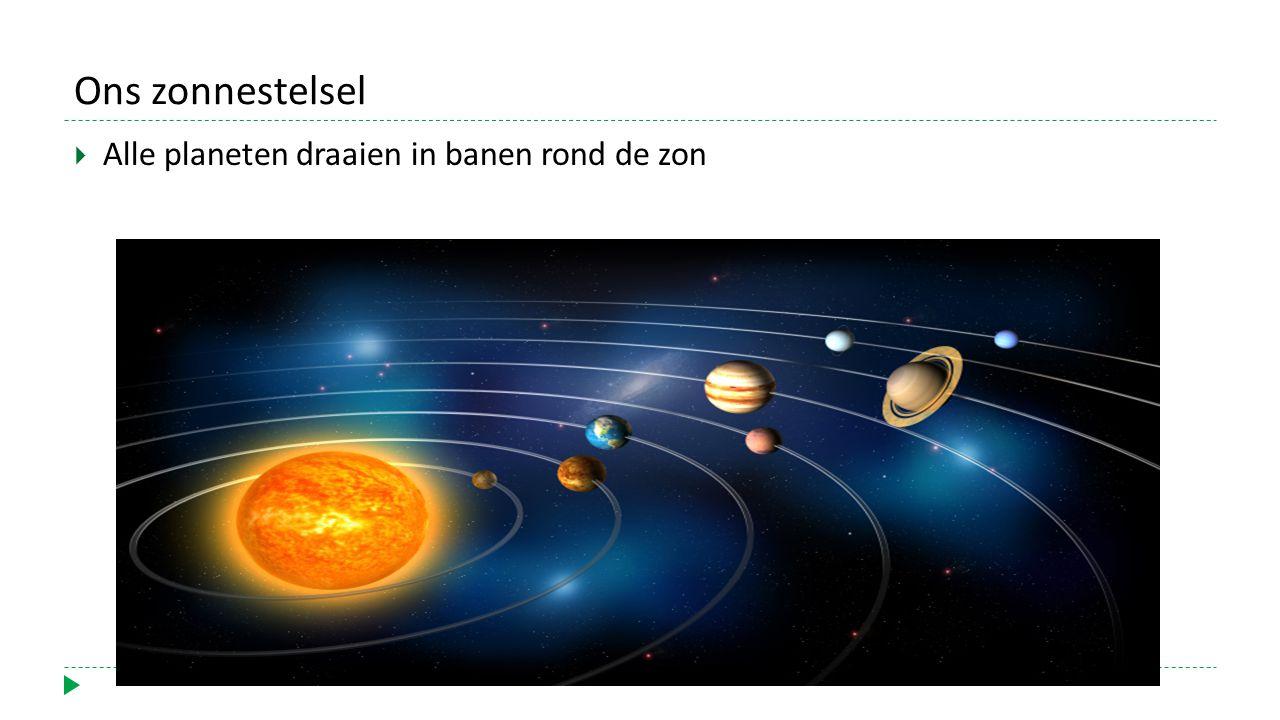  Alle planeten draaien in banen rond de zon