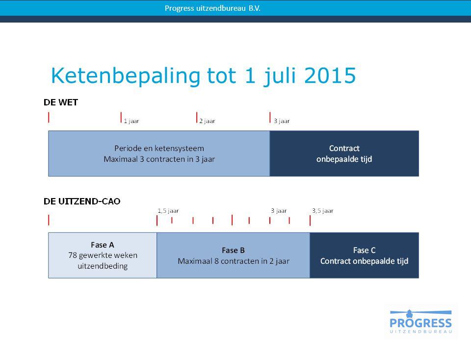 Progress uitzendbureau B.V. Ketenbepaling tot 1 juli 2015