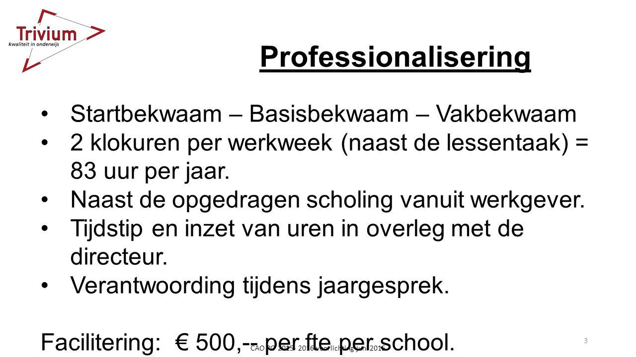 Professionalisering Startbekwaam – Basisbekwaam – Vakbekwaam 2 klokuren per werkweek (naast de lessentaak) = 83 uur per jaar. Naast de opgedragen scho