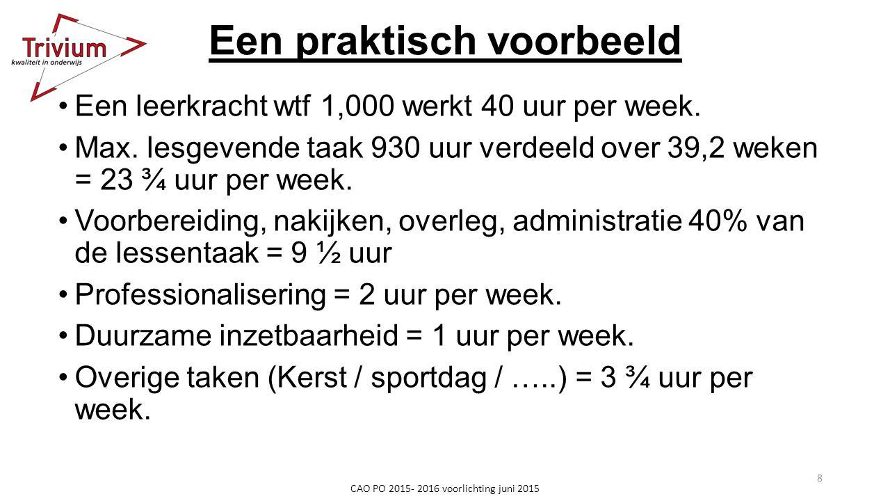 Een praktisch voorbeeld Een leerkracht wtf 1,000 werkt 40 uur per week. Max. lesgevende taak 930 uur verdeeld over 39,2 weken = 23 ¾ uur per week. Voo