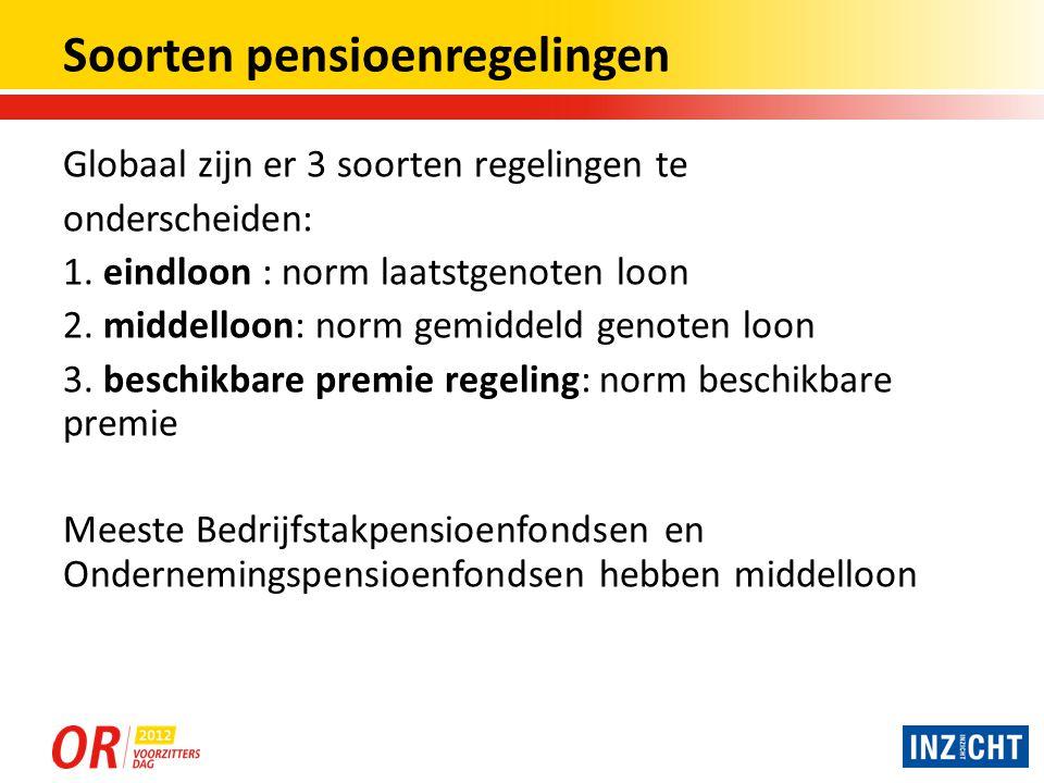 Middelloonregeling 4 pensioen diensttijd