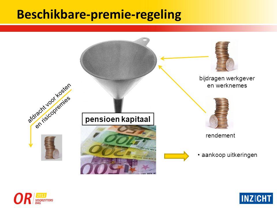 Beschikbare-premie-regeling Verschil middelloon, eindloon ten opzichte van beschikbare premieregeling: Geen gegarandeerde uitkering maar een gegarandeerde bijdrage in de premie.