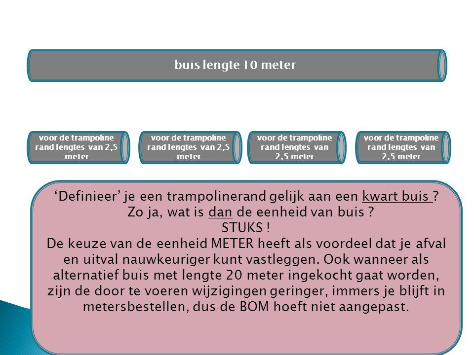 Diversen (zoals setup) Stam- gegeven s rappo rten Invoer