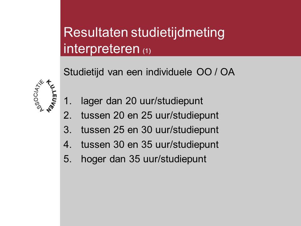 Resultaten studietijdmeting interpreteren (1) Studietijd van een individuele OO / OA 1.lager dan 20 uur/studiepunt 2.tussen 20 en 25 uur/studiepunt 3.tussen 25 en 30 uur/studiepunt 4.tussen 30 en 35 uur/studiepunt 5.hoger dan 35 uur/studiepunt