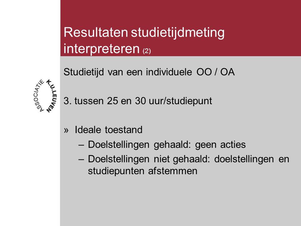 Resultaten studietijdmeting interpreteren (2) Studietijd van een individuele OO / OA 3.