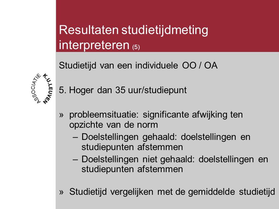 Resultaten studietijdmeting interpreteren (5) Studietijd van een individuele OO / OA 5.