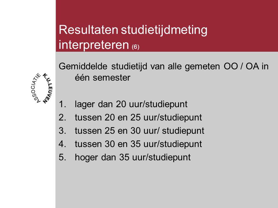 Resultaten studietijdmeting interpreteren (6) Gemiddelde studietijd van alle gemeten OO / OA in één semester 1.lager dan 20 uur/studiepunt 2.tussen 20 en 25 uur/studiepunt 3.tussen 25 en 30 uur/ studiepunt 4.tussen 30 en 35 uur/studiepunt 5.hoger dan 35 uur/studiepunt