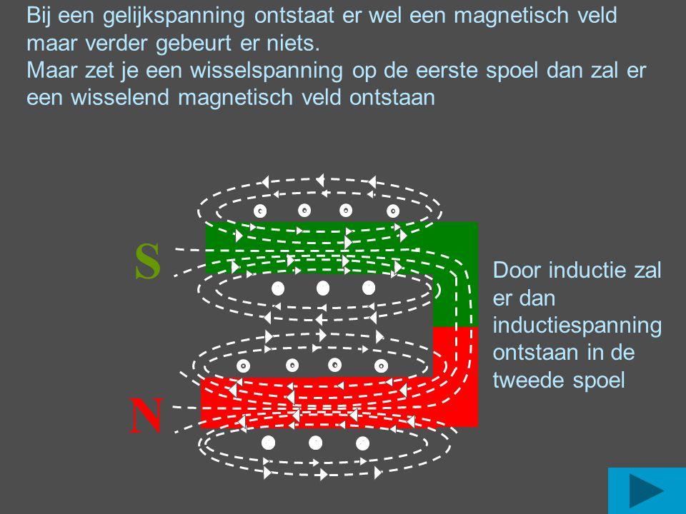 N S Bij een gelijkspanning ontstaat er wel een magnetisch veld maar verder gebeurt er niets. Maar zet je een wisselspanning op de eerste spoel dan zal