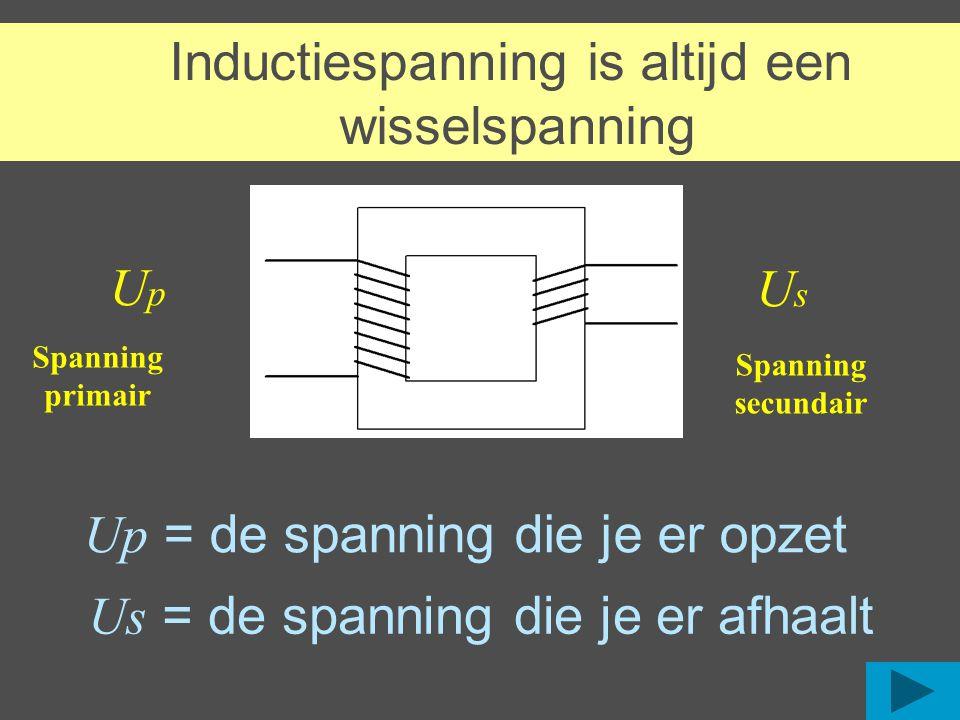 Inductiespanning is altijd een wisselspanning UpUp UsUs Spanning primair Spanning secundair Up = de spanning die je er opzet Us = de spanning die je e