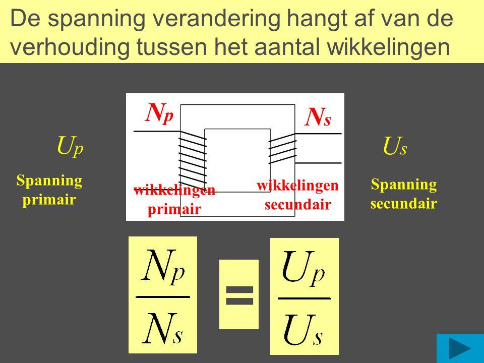 Spanning primair De spanning verandering hangt af van de verhouding tussen het aantal wikkelingen UsUs Spanning secundair NpNp NsNs wikkelingen primai