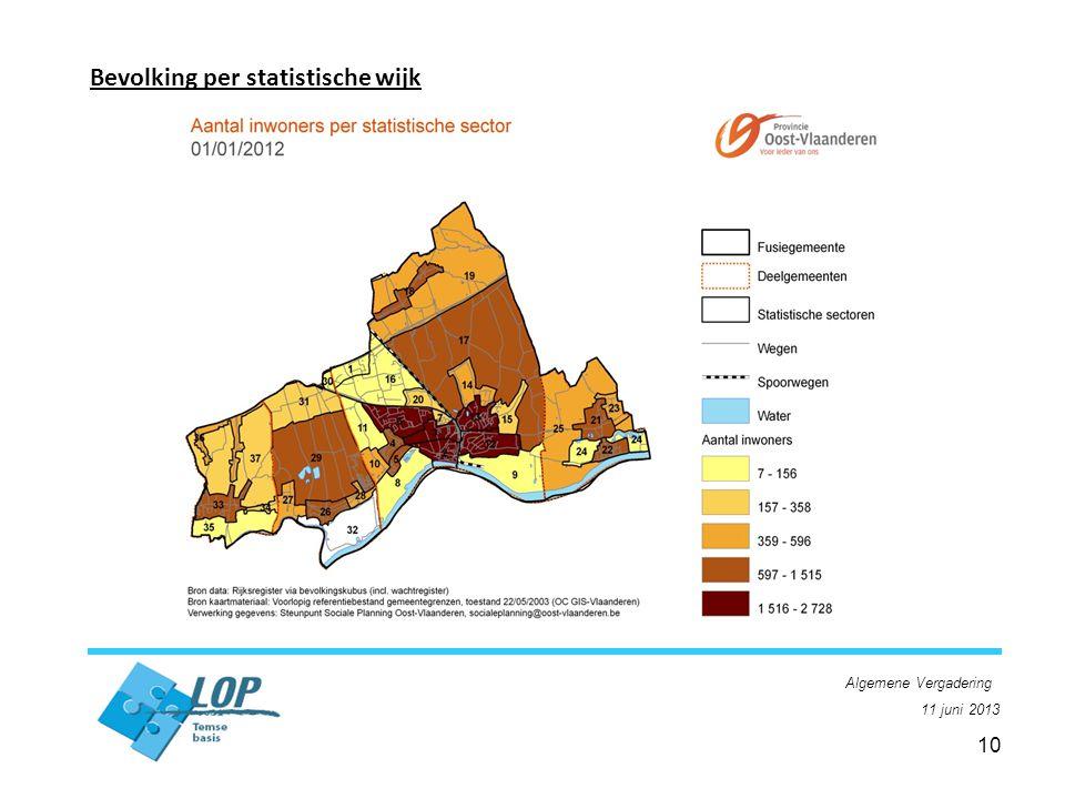 10 Bevolking per statistische wijk Algemene Vergadering 11 juni 2013