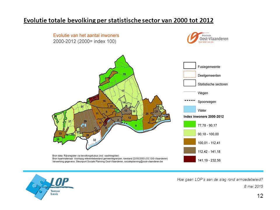 12 Evolutie totale bevolking per statistische sector van 2000 tot 2012 Hoe gaan LOP's aan de slag rond armoedebeleid.