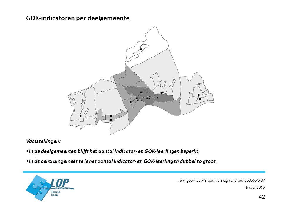 42 GOK-indicatoren per deelgemeente Vaststellingen: In de deelgemeenten blijft het aantal indicator- en GOK-leerlingen beperkt.