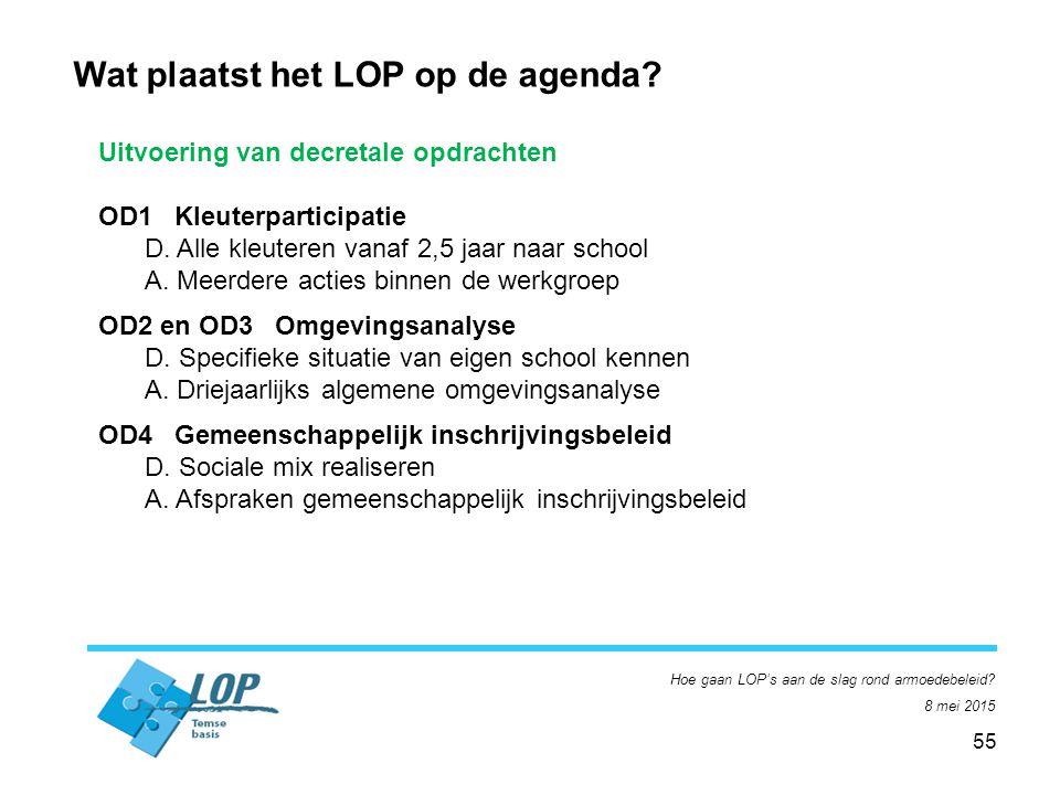 55 Hoe gaan LOP's aan de slag rond armoedebeleid. 8 mei 2015 Wat plaatst het LOP op de agenda.