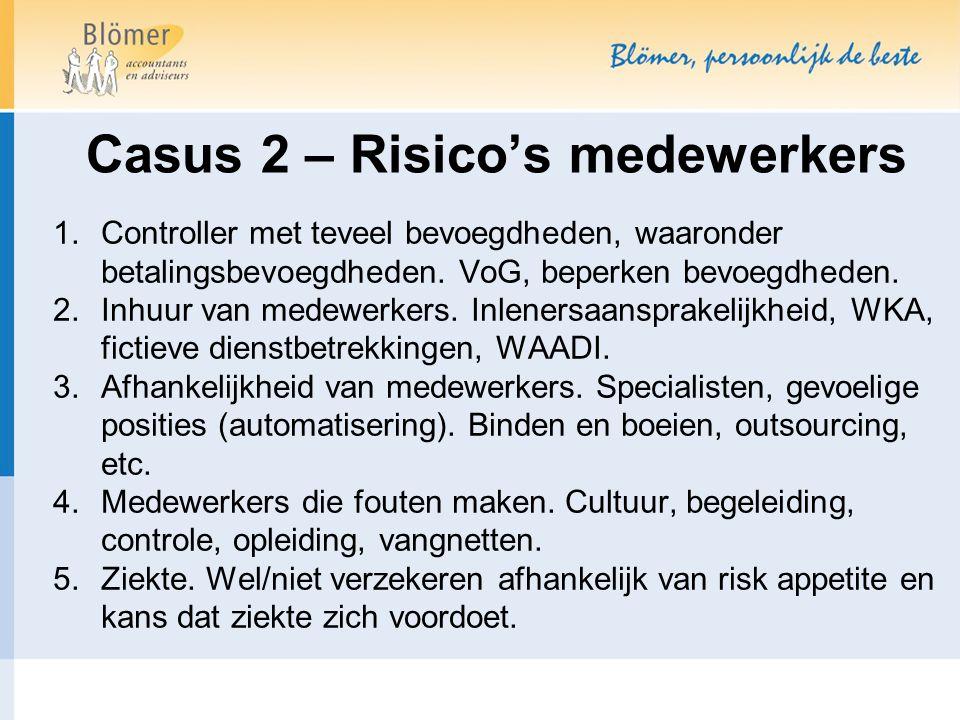 Casus 2 – Risico's medewerkers 1.Controller met teveel bevoegdheden, waaronder betalingsbevoegdheden. VoG, beperken bevoegdheden. 2.Inhuur van medewer