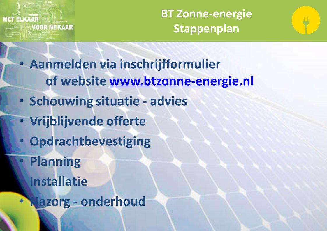 BT Zonne-energie Stappenplan Aanmelden via inschrijfformulier of website www.btzonne-energie.nlwww.btzonne-energie.nl Schouwing situatie - advies Vrij