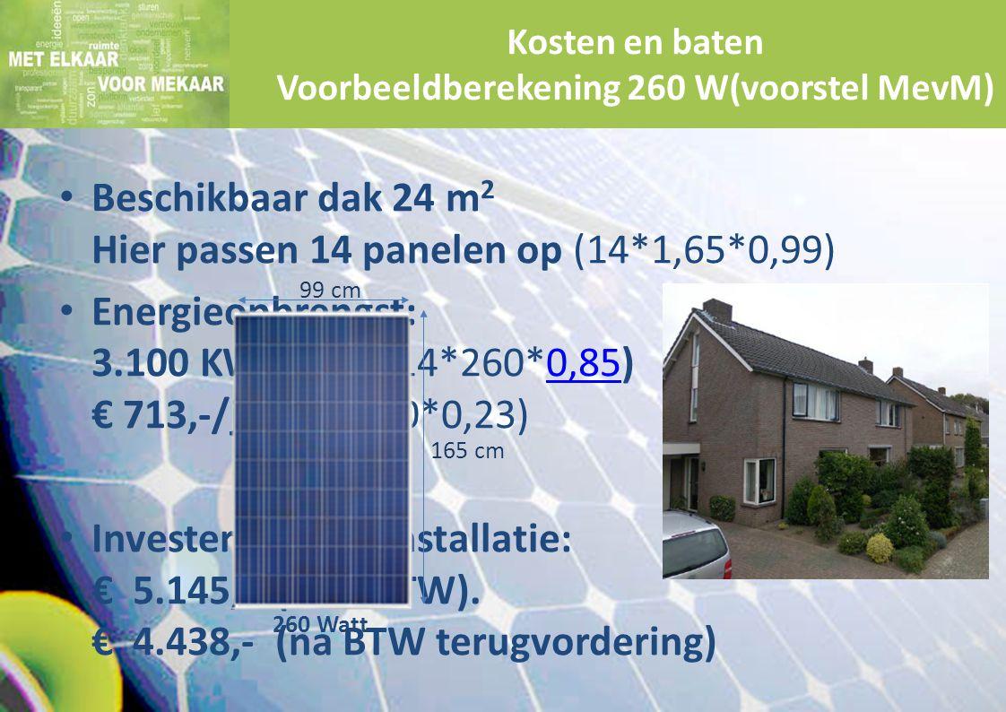 Terugverdientijd 6,3 jaar (€ 4.438,- / € 713,-) Na 15 jr vervanging omvormer: ca € 1.250,- incl BTW en installatie Verdiend in 25 jaar: € 12.137,- Netto Winst (bij zelfde stroom prijs) ((25 * € 713,-) – € 4.438 – € 1.250) Kosten en baten Voorbeeldberekening 260 W(voorstel MevM)
