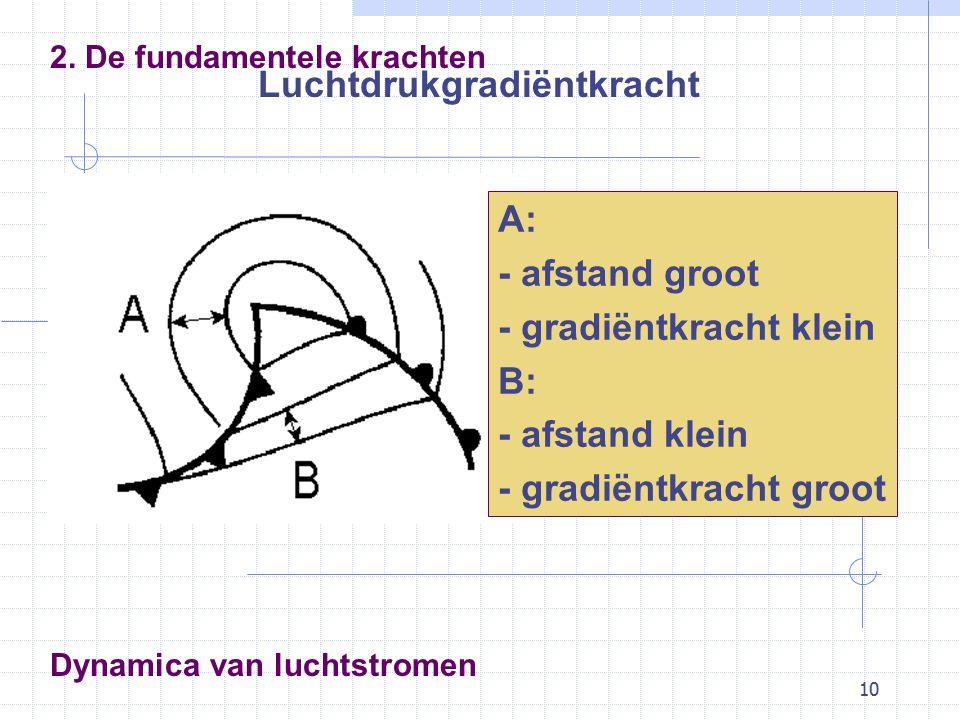 10 Dynamica van luchtstromen 2.