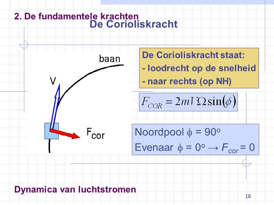 16 Dynamica van luchtstromen De Corioliskracht 2.