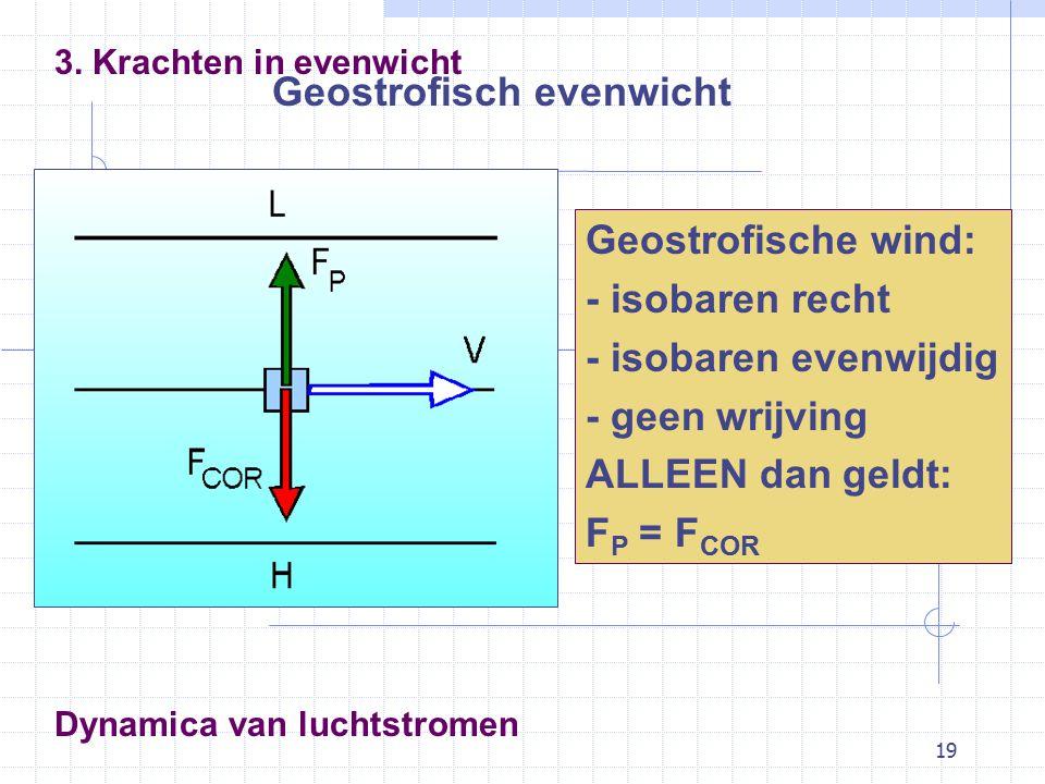 19 Dynamica van luchtstromen Geostrofisch evenwicht 3.
