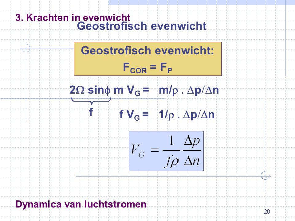 20 Dynamica van luchtstromen Geostrofisch evenwicht 3.