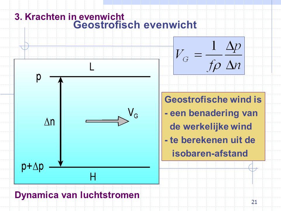 21 Dynamica van luchtstromen Geostrofisch evenwicht 3.