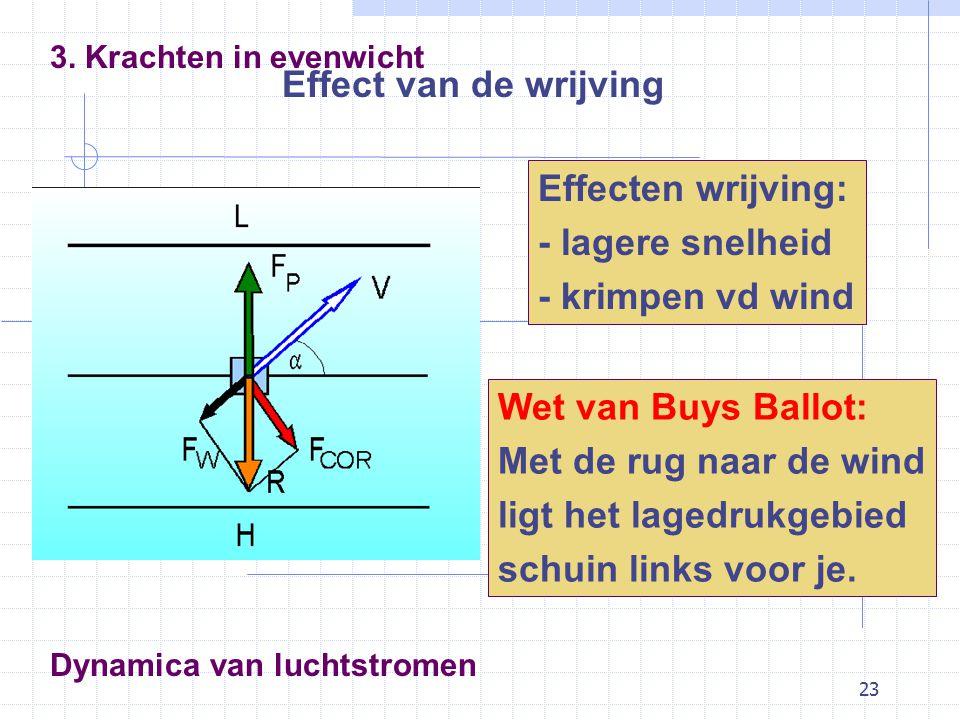 23 Dynamica van luchtstromen Effect van de wrijving 3.