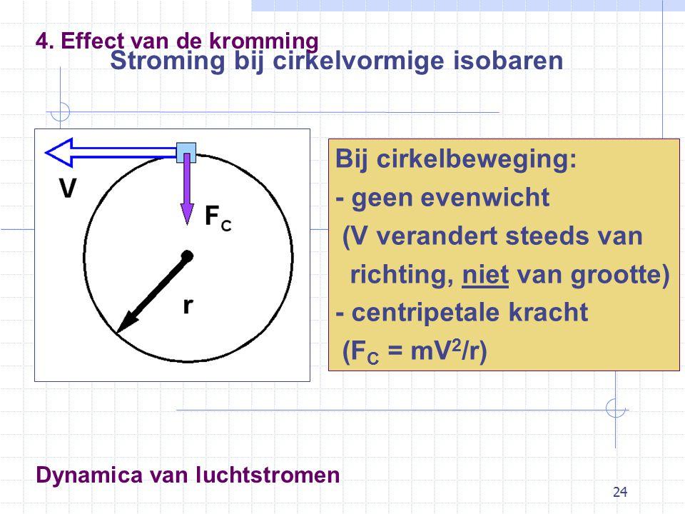 24 Dynamica van luchtstromen Stroming bij cirkelvormige isobaren 4.
