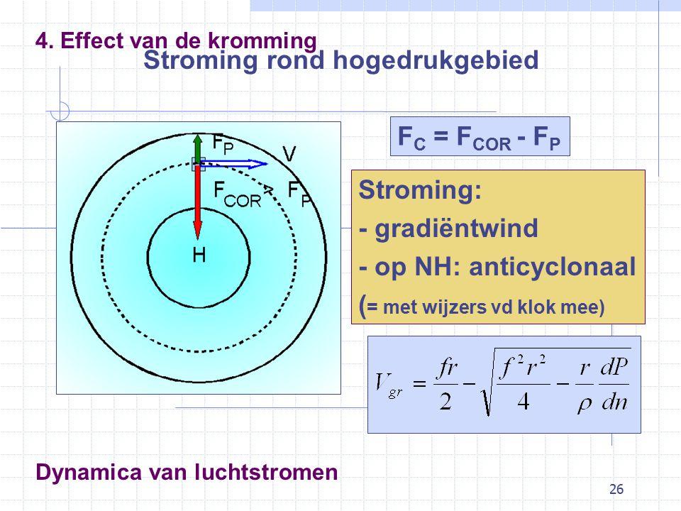 26 Dynamica van luchtstromen Stroming rond hogedrukgebied 4.