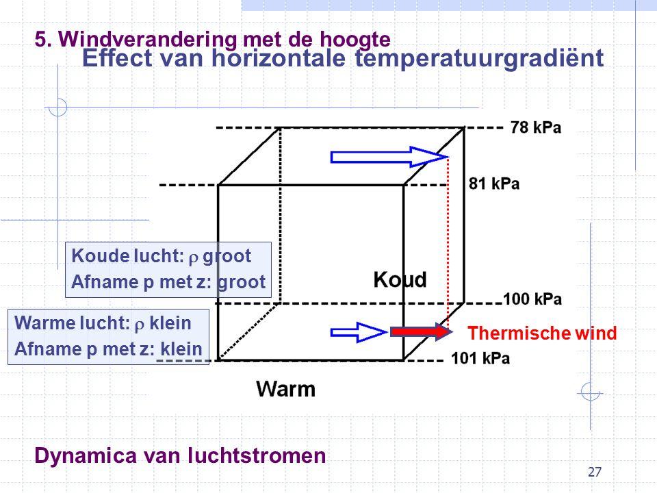 27 Dynamica van luchtstromen Effect van horizontale temperatuurgradiënt 5.